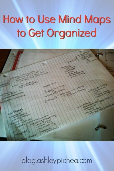 How to Use Mind Maps to Get Organized