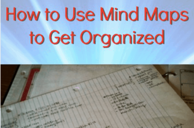 Mind Maps – How to Get Organized